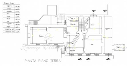 Villa storica panoramica a Lucca: Planimetria